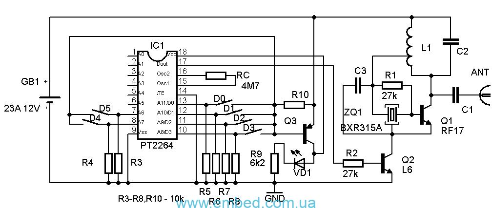 PT2264